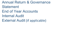 Annual Return &  Governance  Statement    End of Year Accounts     Internal Audit     External Audit  (if applicable)