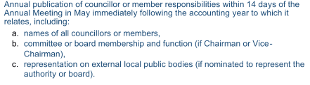 Annual publication of councillor or  member responsibilities within 14 days of the  Annual Meeting in May immediately following the accounting year to which it  relates, including:   a.   names of all councillors or members,    b.   committee or board membership and function (if Chairman or Vice - Chairman) ,    c.   representation on external local public bodies (if nominated to rep resent the  authority or board).
